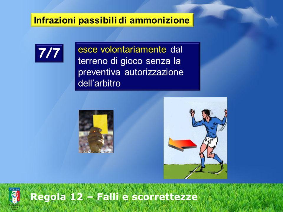 Regola 12 – Falli e scorrettezze Infrazioni passibili di ammonizione esce volontariamente dal terreno di gioco senza la preventiva autorizzazione dell