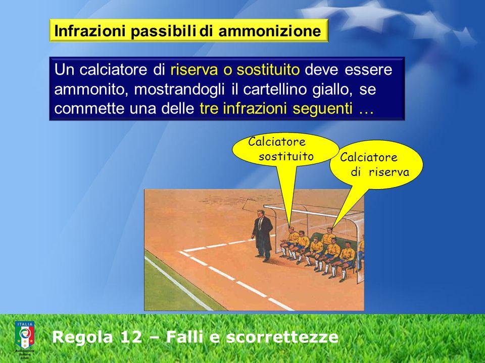 Regola 12 – Falli e scorrettezze Infrazioni passibili di ammonizione Un calciatore di riserva o sostituito deve essere ammonito, mostrandogli il carte