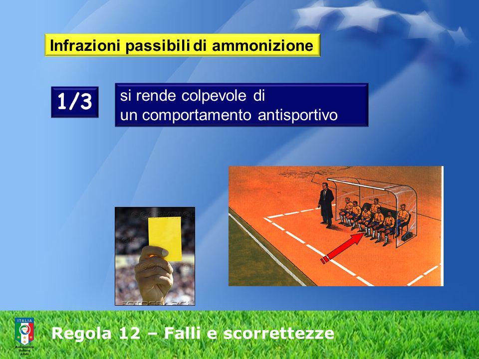 Regola 12 – Falli e scorrettezze Infrazioni passibili di ammonizione 1/3 si rende colpevole di un comportamento antisportivo