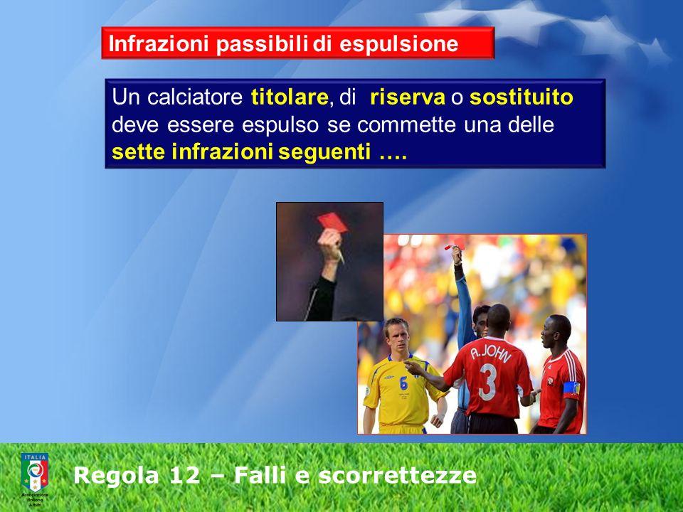 Regola 12 – Falli e scorrettezze Infrazioni passibili di espulsione Un calciatore titolare, di riserva o sostituito deve essere espulso se commette un