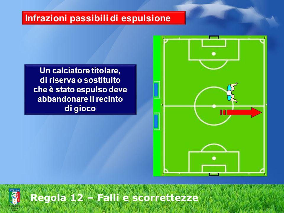Regola 12 – Falli e scorrettezze Un calciatore titolare, di riserva o sostituito che è stato espulso deve abbandonare il recinto di gioco Infrazioni p