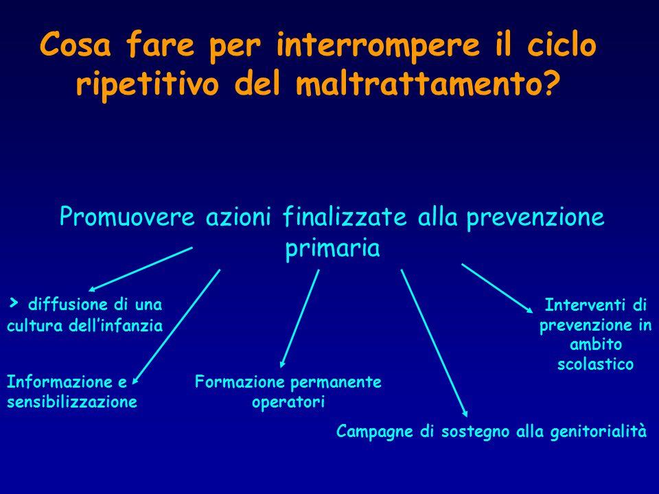 Cosa fare per interrompere il ciclo ripetitivo del maltrattamento? Promuovere azioni finalizzate alla prevenzione primaria Formazione permanente opera