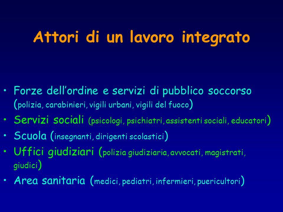 Attori di un lavoro integrato Forze dellordine e servizi di pubblico soccorso ( polizia, carabinieri, vigili urbani, vigili del fuoco ) Servizi social