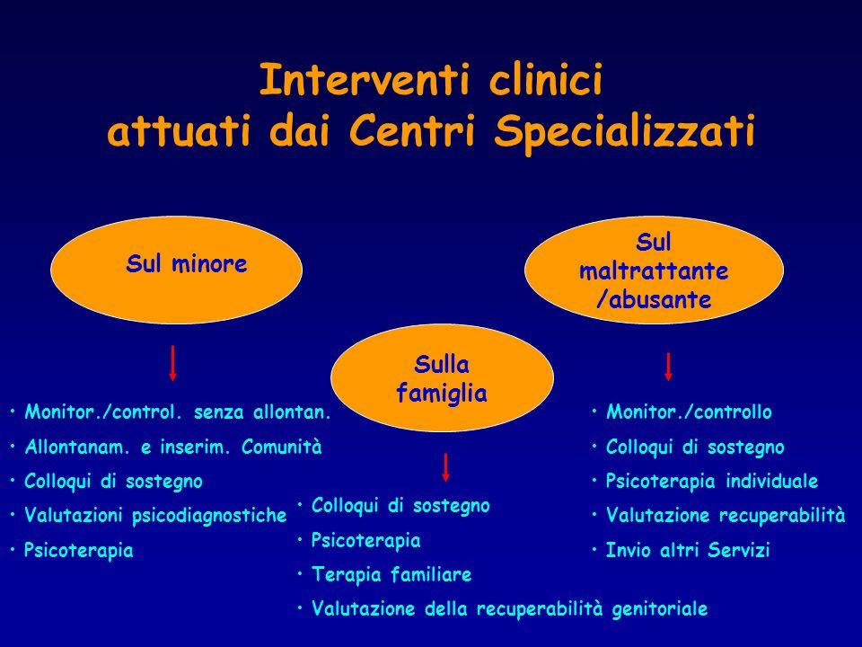 Interventi clinici attuati dai Centri Specializzati Sul minore Sulla famiglia Sul maltrattante /abusante Monitor./control. senza allontan. Allontanam.