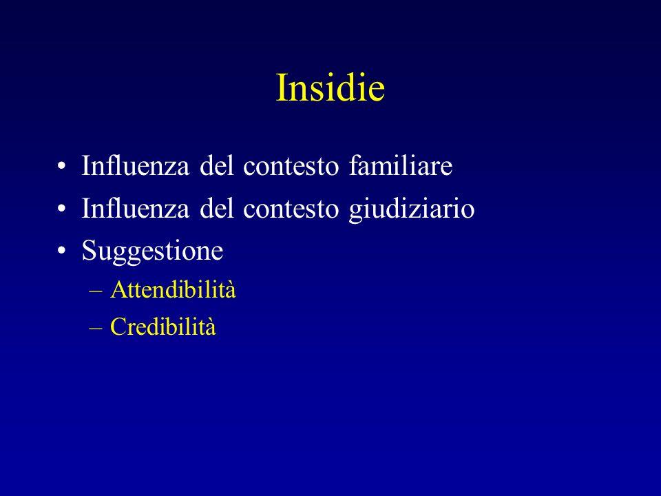 Insidie Influenza del contesto familiare Influenza del contesto giudiziario Suggestione –Attendibilità –Credibilità