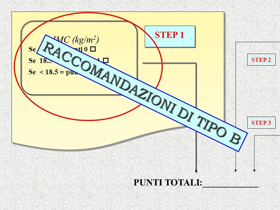 IMC (kg/m 2 ) Se > 20.0 = punti 0 Se 18.5 - 20.0 = punti 1 Se < 18.5 = punti 2 STEP 1 PUNTI TOTALI:____________ STEP 2 STEP 3 RACCOMANDAZIONI DI TIPO