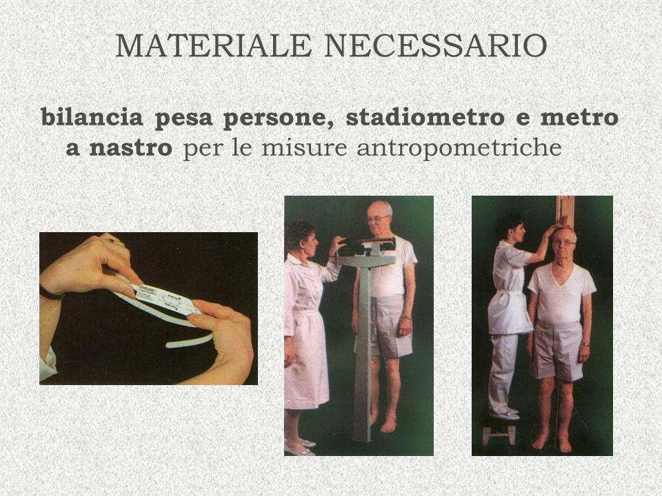 MATERIALE NECESSARIO bilancia pesa persone, stadiometro e metro a nastro per le misure antropometriche