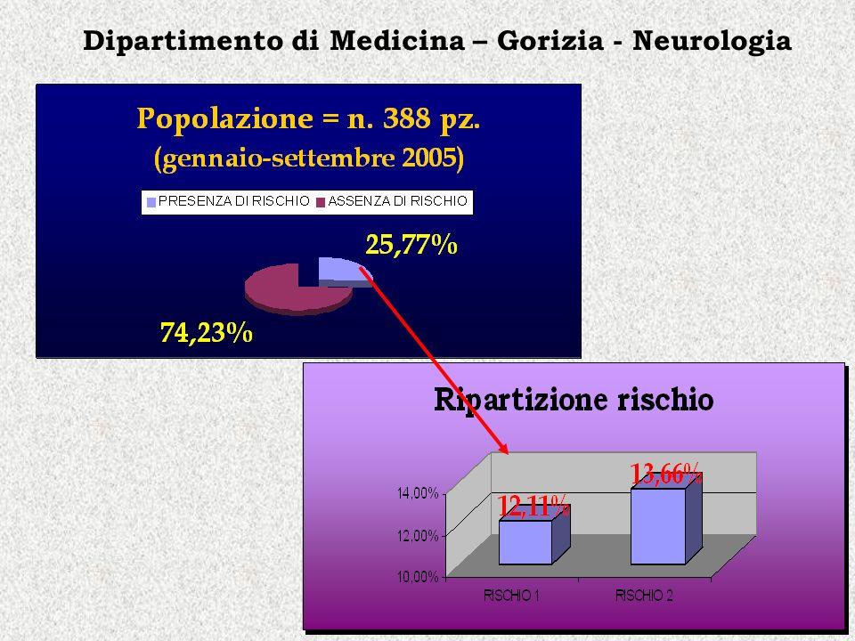 Dipartimento di Medicina – Gorizia - Neurologia