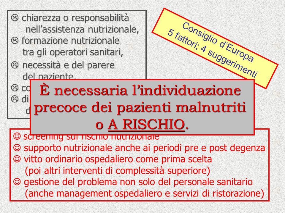 Consiglio dEuropa 5 fattori; 4 suggerimenti chiarezza o responsabilità chiarezza o responsabilità nellassistenza nutrizionale, nellassistenza nutrizio