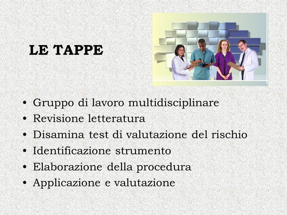 Gruppo di lavoro multidisciplinare Revisione letteratura Disamina test di valutazione del rischio Identificazione strumento Elaborazione della procedu