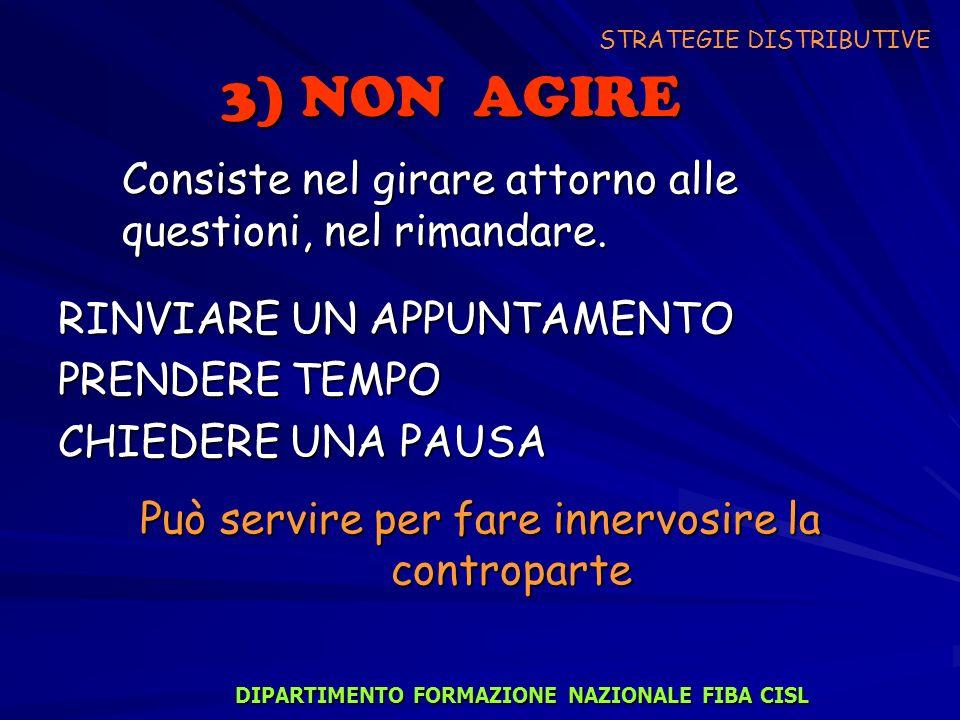 3) NON AGIRE Consiste nel girare attorno alle questioni, nel rimandare. RINVIARE UN APPUNTAMENTO PRENDERE TEMPO CHIEDERE UNA PAUSA Può servire per far