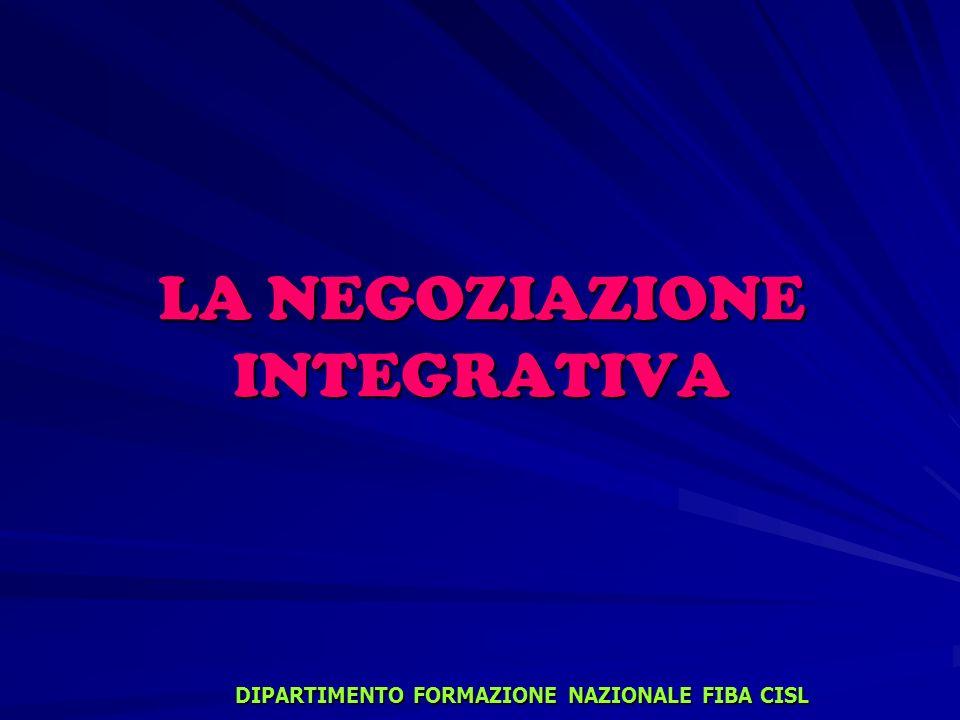 LA NEGOZIAZIONE INTEGRATIVA DIPARTIMENTO FORMAZIONE NAZIONALE FIBA CISL