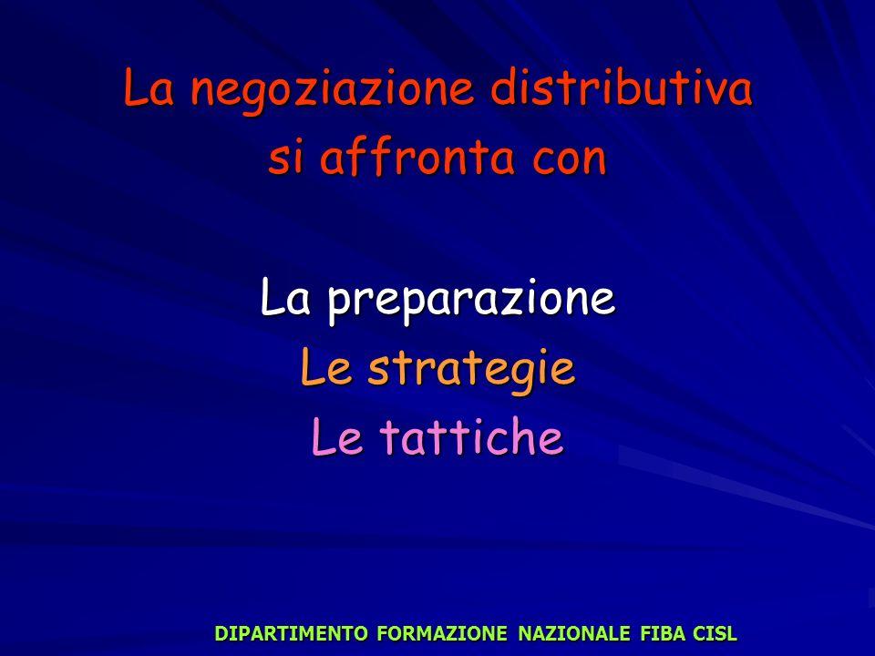La negoziazione distributiva si affronta con La preparazione Le strategie Le tattiche DIPARTIMENTO FORMAZIONE NAZIONALE FIBA CISL