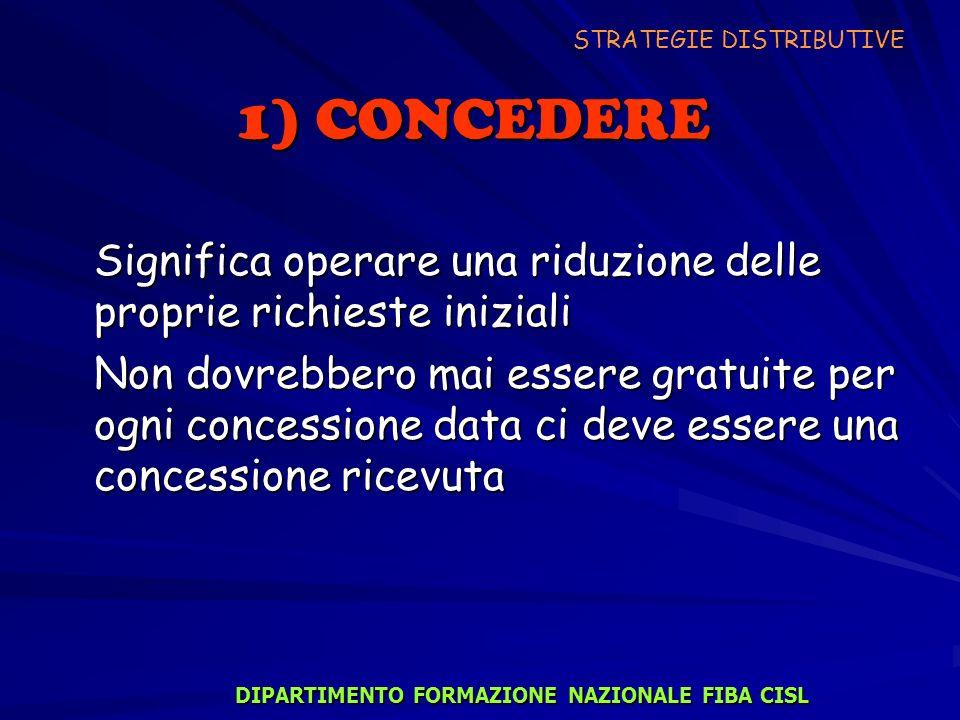 1) CONCEDERE Significa operare una riduzione delle proprie richieste iniziali Non dovrebbero mai essere gratuite per ogni concessione data ci deve ess