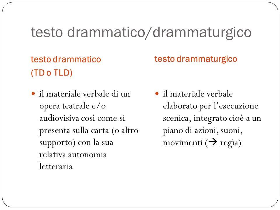 testo drammatico/drammaturgico testo drammatico (TD o TLD) testo drammaturgico il materiale verbale di un opera teatrale e/o audiovisiva così come si