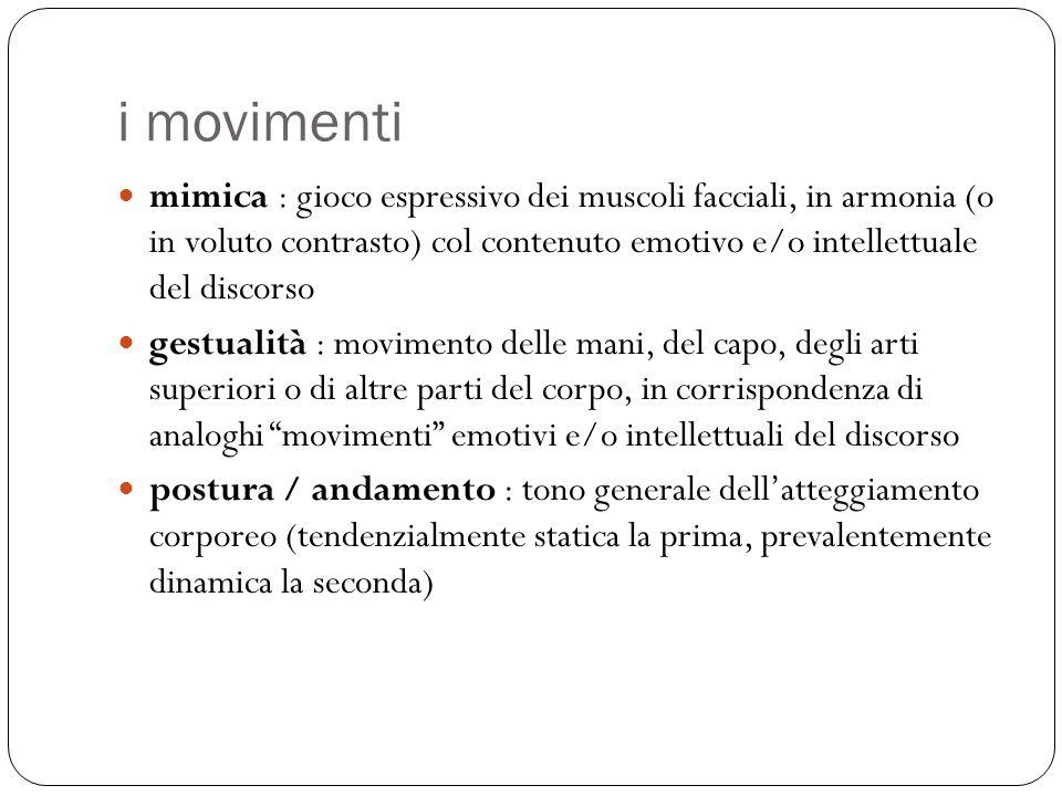 i movimenti mimica : gioco espressivo dei muscoli facciali, in armonia (o in voluto contrasto) col contenuto emotivo e/o intellettuale del discorso ge