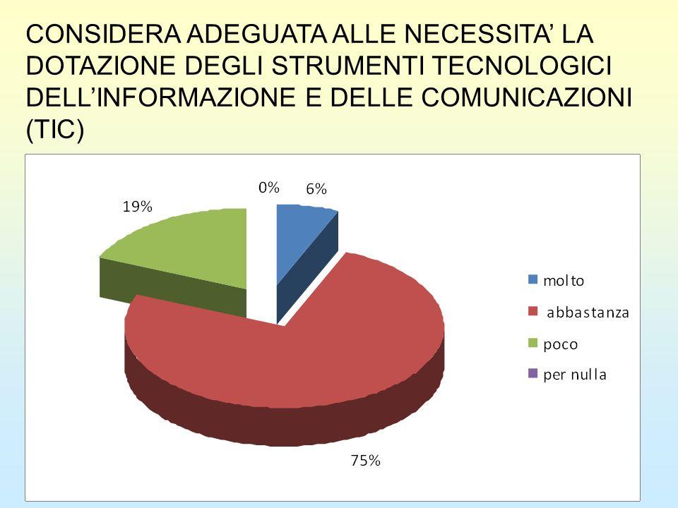 CONSIDERA ADEGUATA ALLE NECESSITA LA DOTAZIONE DEGLI STRUMENTI TECNOLOGICI DELLINFORMAZIONE E DELLE COMUNICAZIONI (TIC)