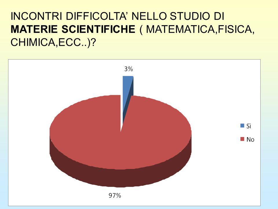 INCONTRI DIFFICOLTA NELLO STUDIO DI MATERIE SCIENTIFICHE ( MATEMATICA,FISICA, CHIMICA,ECC..)?