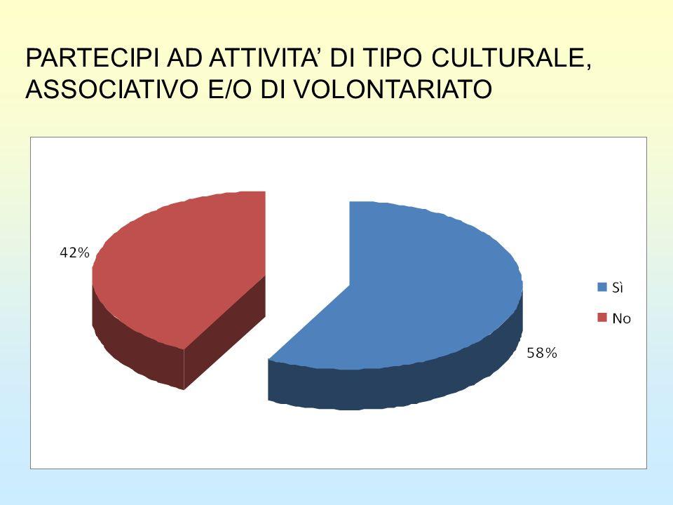 PARTECIPI AD ATTIVITA DI TIPO CULTURALE, ASSOCIATIVO E/O DI VOLONTARIATO