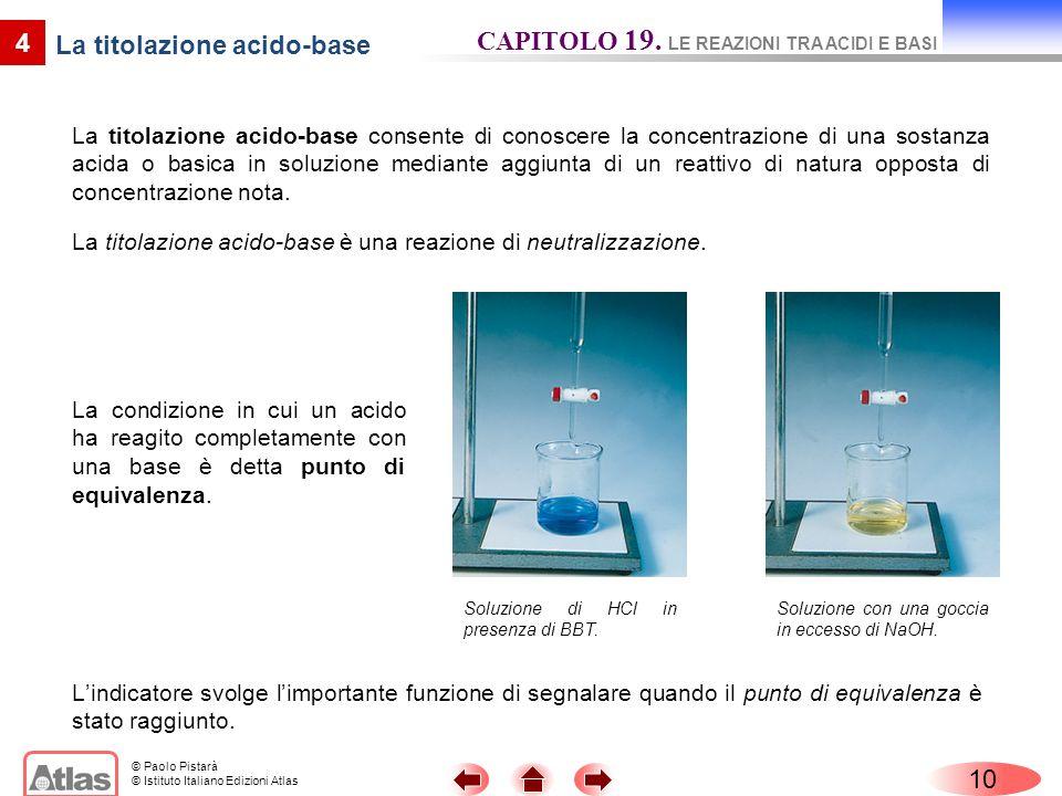 © Paolo Pistarà © Istituto Italiano Edizioni Atlas 10 4 La titolazione acido-base La titolazione acido-base consente di conoscere la concentrazione di