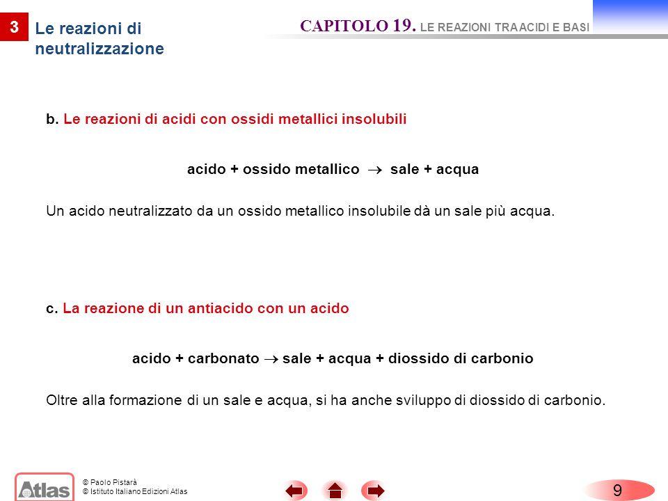 © Paolo Pistarà © Istituto Italiano Edizioni Atlas 9 3 Le reazioni di neutralizzazione b. Le reazioni di acidi con ossidi metallici insolubili acido +