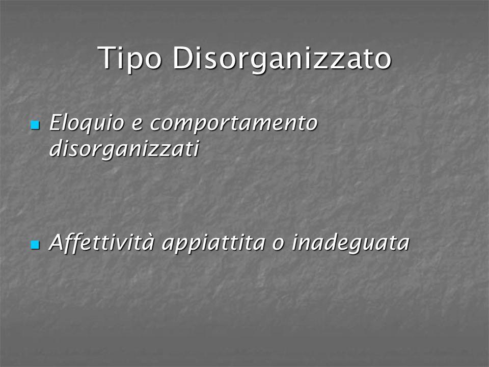 Tipo Disorganizzato Eloquio e comportamento disorganizzati Eloquio e comportamento disorganizzati Affettività appiattita o inadeguata Affettività appi