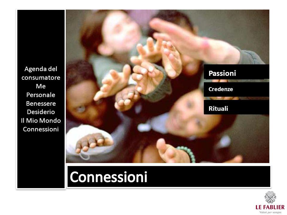 Agenda del consumatore Me Personale Benessere Desiderio Il Mio Mondo Connessioni Agenda del consumatore Me Personale Benessere Desiderio Il Mio Mondo Connessioni Passioni Credenze Rituali