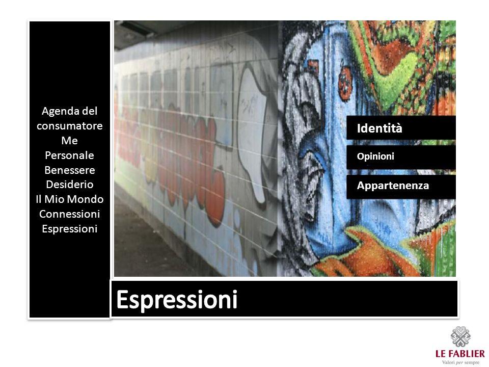 Agenda del consumatore Me Personale Benessere Desiderio Il Mio Mondo Connessioni Espressioni Agenda del consumatore Me Personale Benessere Desiderio Il Mio Mondo Connessioni Espressioni Identità Opinioni Appartenenza