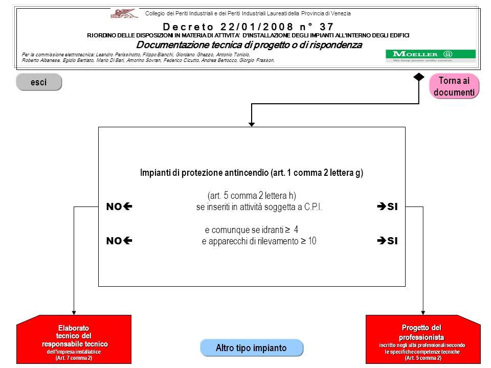 Progetto del professionista iscritto negli albi professionali secondo le specifiche competenze tecniche (Art. 5 comma 2) (Art. 5 comma 2)Elaborato tec