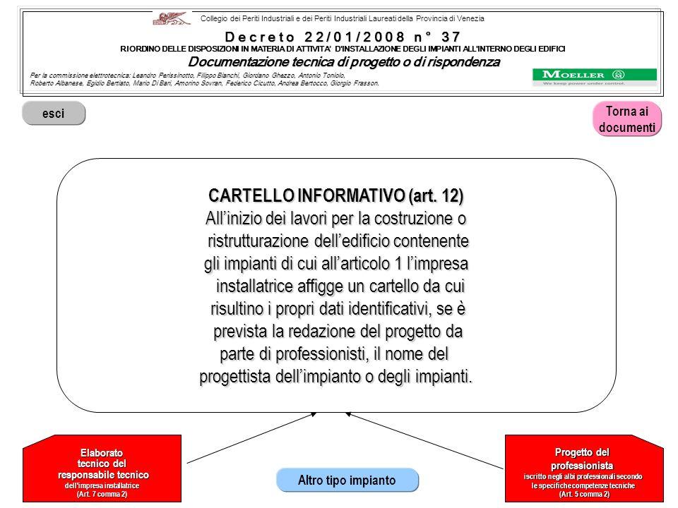 CARTELLO INFORMATIVO (art. 12) Allinizio dei lavori per la costruzione o ristrutturazione delledificio contenente gli impianti di cui allarticolo 1 li