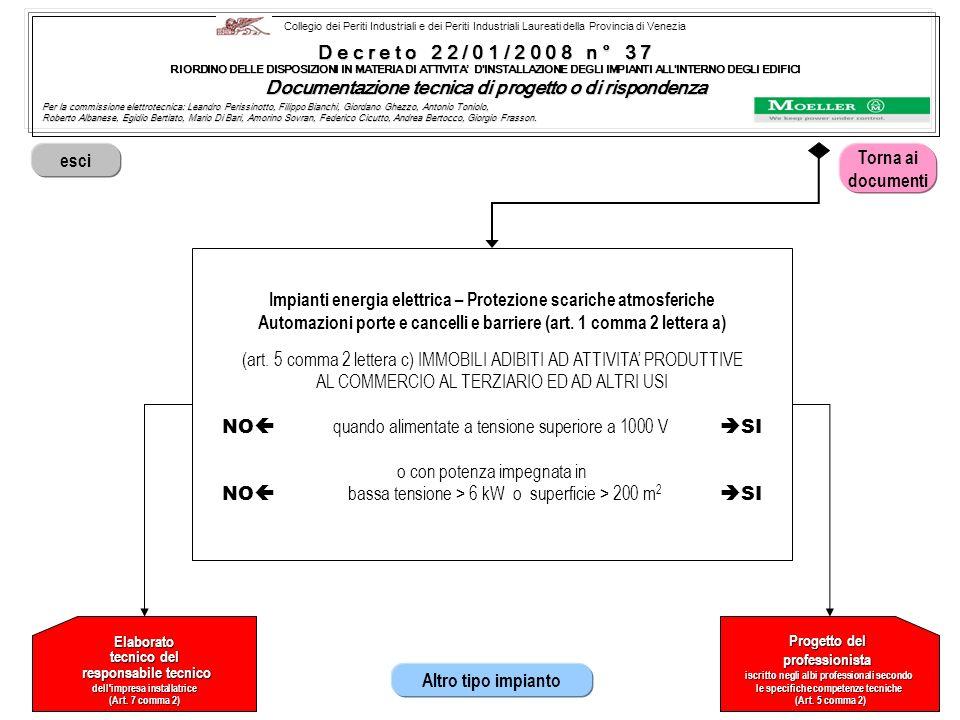 Impianti energia elettrica – Protezione scariche atmosferiche Automazioni porte e cancelli e barriere (art. 1 comma 2 lettera a) (art. 5 comma 2 lette
