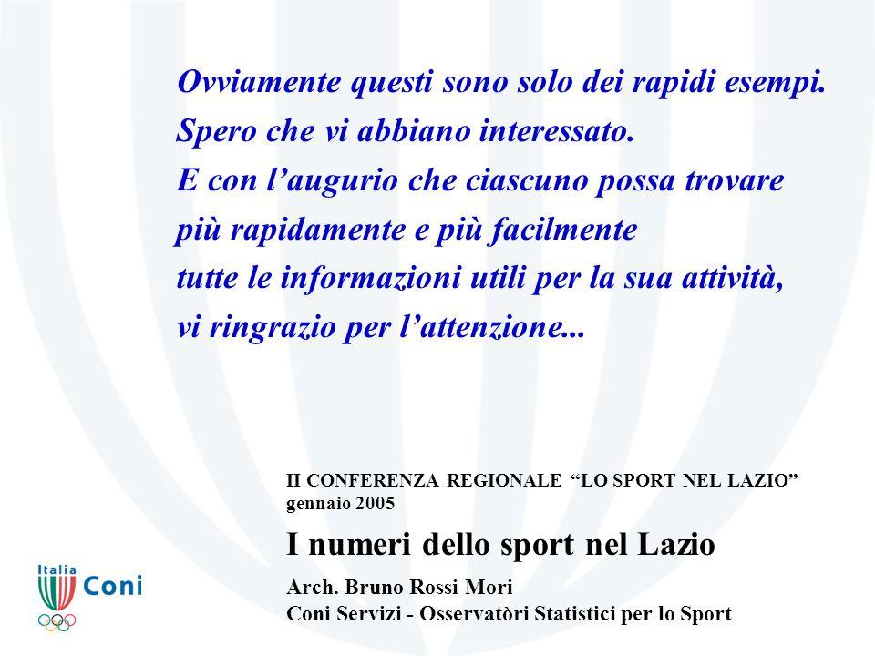 I numeri dello sport nel Lazio II CONFERENZA REGIONALE LO SPORT NEL LAZIO gennaio 2005 Arch.