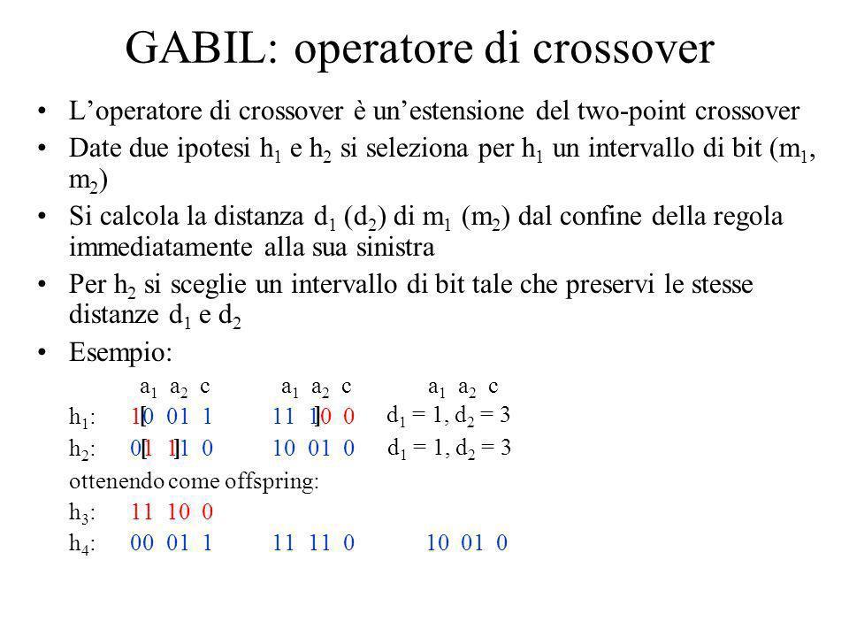 GABIL: operatore di crossover Loperatore di crossover è unestensione del two-point crossover Date due ipotesi h 1 e h 2 si seleziona per h 1 un interv