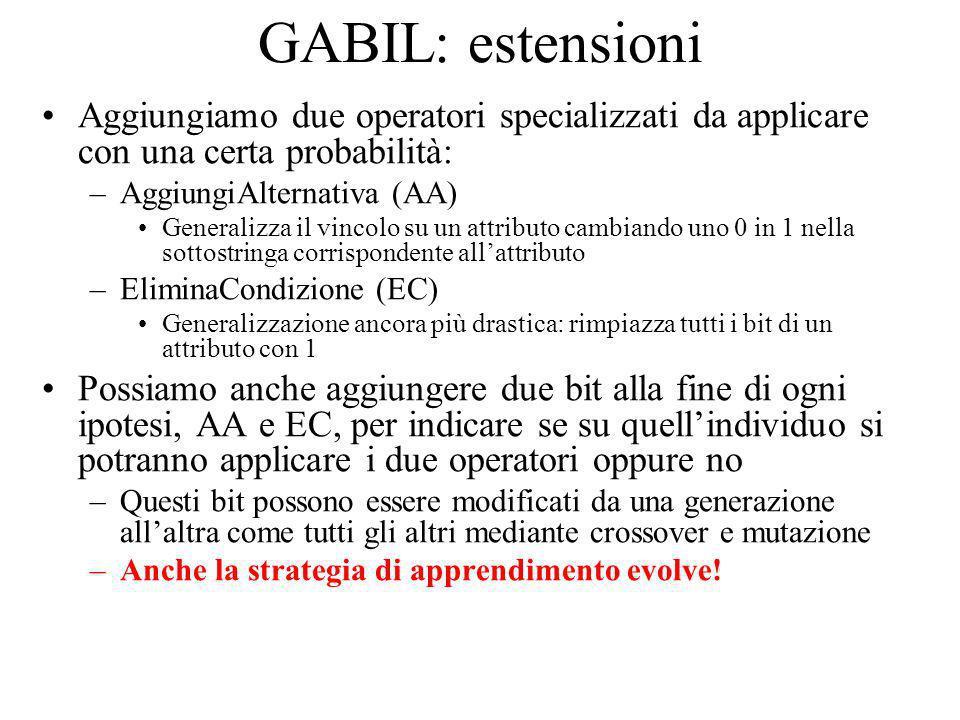 GABIL: estensioni Aggiungiamo due operatori specializzati da applicare con una certa probabilità: –AggiungiAlternativa (AA) Generalizza il vincolo su