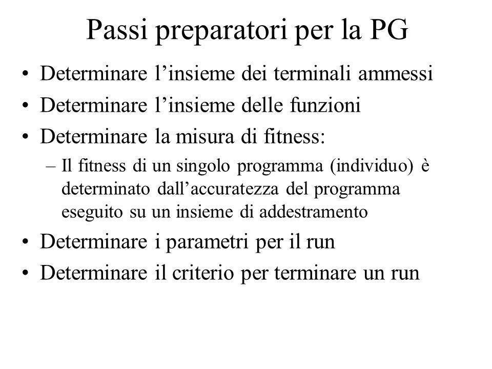 Passi preparatori per la PG Determinare linsieme dei terminali ammessi Determinare linsieme delle funzioni Determinare la misura di fitness: –Il fitne