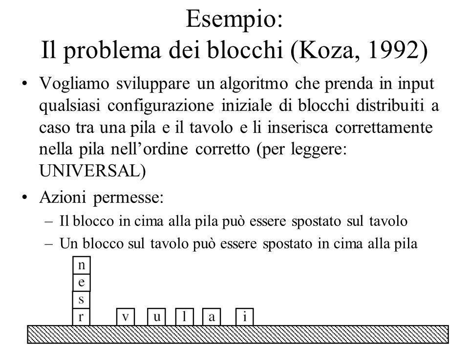 Esempio: Il problema dei blocchi (Koza, 1992) Vogliamo sviluppare un algoritmo che prenda in input qualsiasi configurazione iniziale di blocchi distri