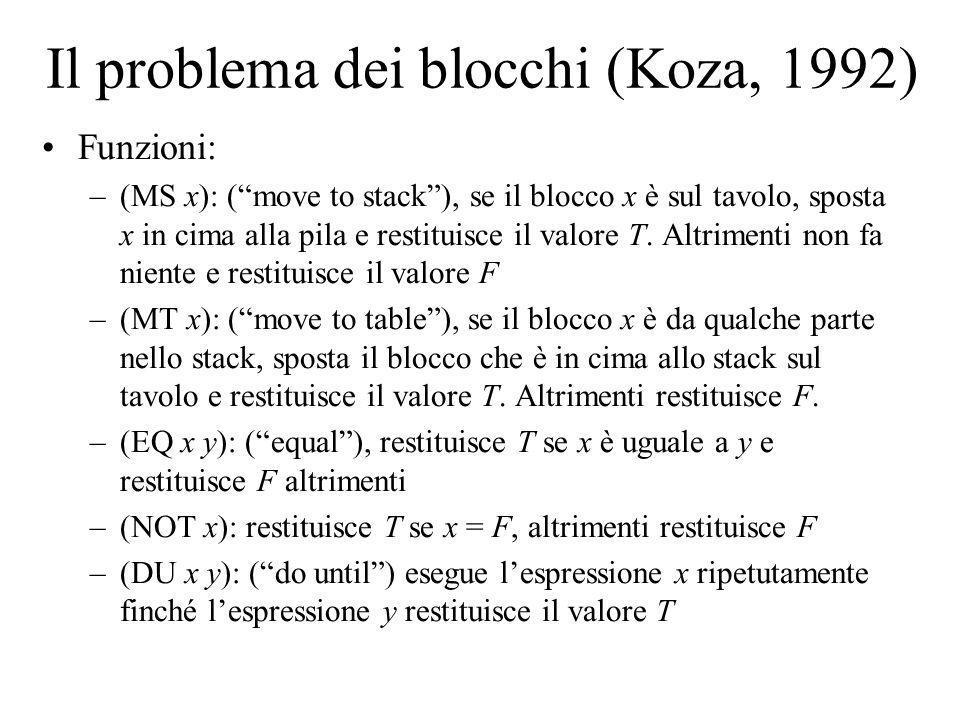 Il problema dei blocchi (Koza, 1992) Funzioni: –(MS x): (move to stack), se il blocco x è sul tavolo, sposta x in cima alla pila e restituisce il valo