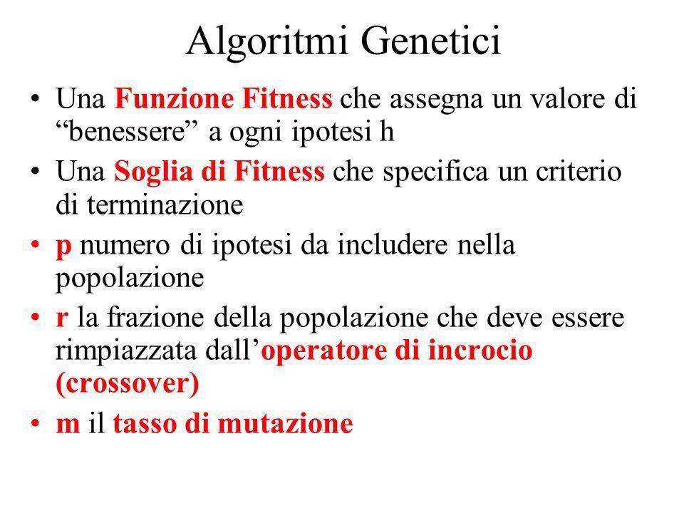 Una Funzione Fitness che assegna un valore di benessere a ogni ipotesi h Una Soglia di Fitness che specifica un criterio di terminazione p numero di i