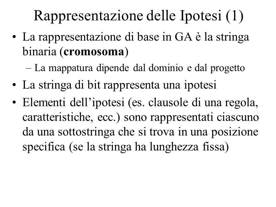 Rappresentazione delle Ipotesi (1) La rappresentazione di base in GA è la stringa binaria (cromosoma) –La mappatura dipende dal dominio e dal progetto