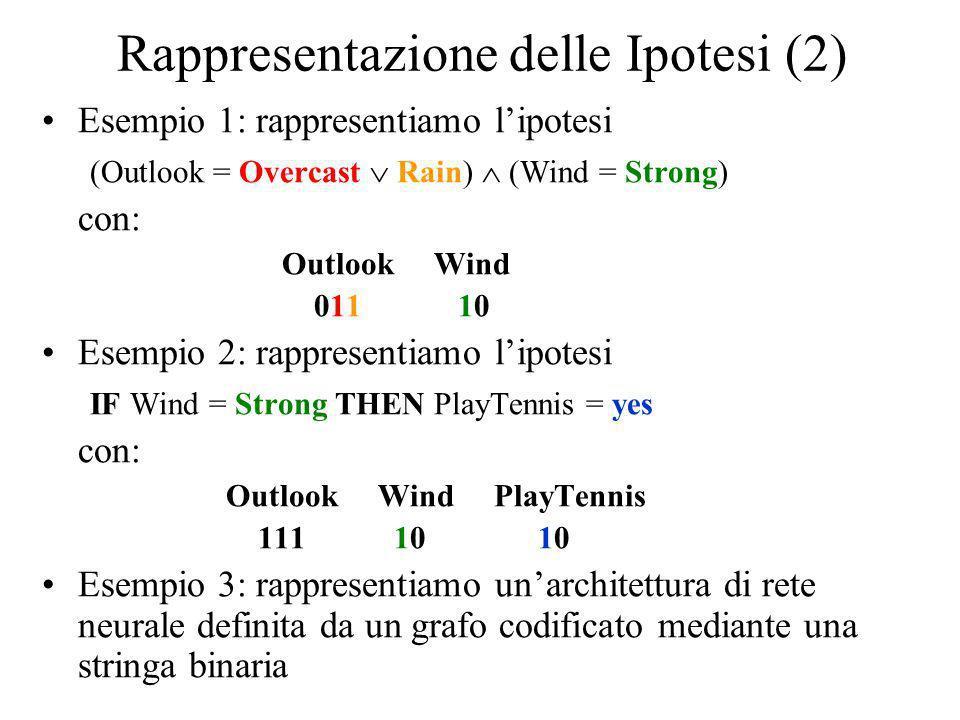 Rappresentazione delle Ipotesi (2) Esempio 1: rappresentiamo lipotesi (Outlook = Overcast Rain) (Wind = Strong) con: Outlook Wind 011 10 Esempio 2: ra