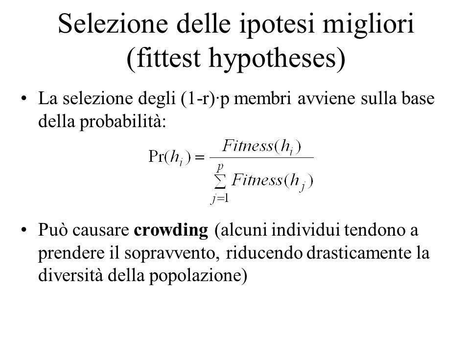 Selezione delle ipotesi migliori (fittest hypotheses) La selezione degli (1-r)·p membri avviene sulla base della probabilità: Può causare crowding (al