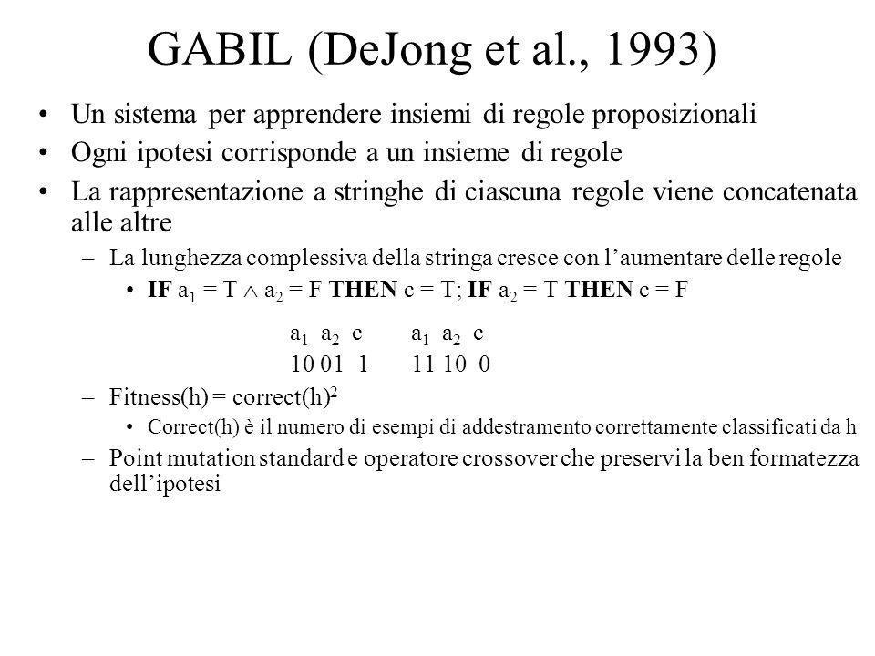 GABIL (DeJong et al., 1993) Un sistema per apprendere insiemi di regole proposizionali Ogni ipotesi corrisponde a un insieme di regole La rappresentaz