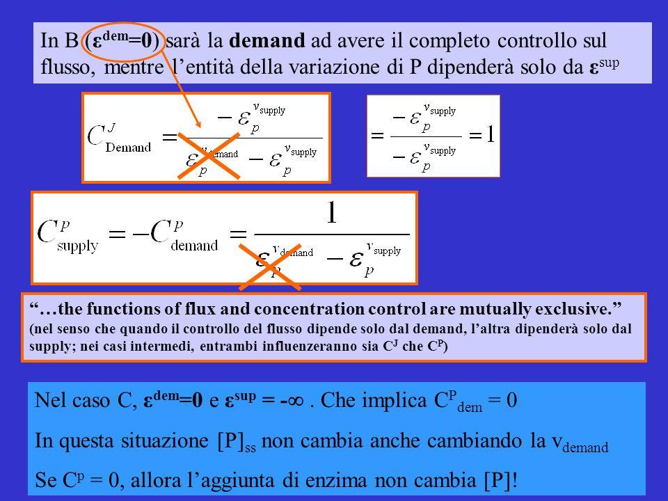 In B (ε dem =0) sarà la demand ad avere il completo controllo sul flusso, mentre lentità della variazione di P dipenderà solo da ε sup …the functions of flux and concentration control are mutually exclusive.