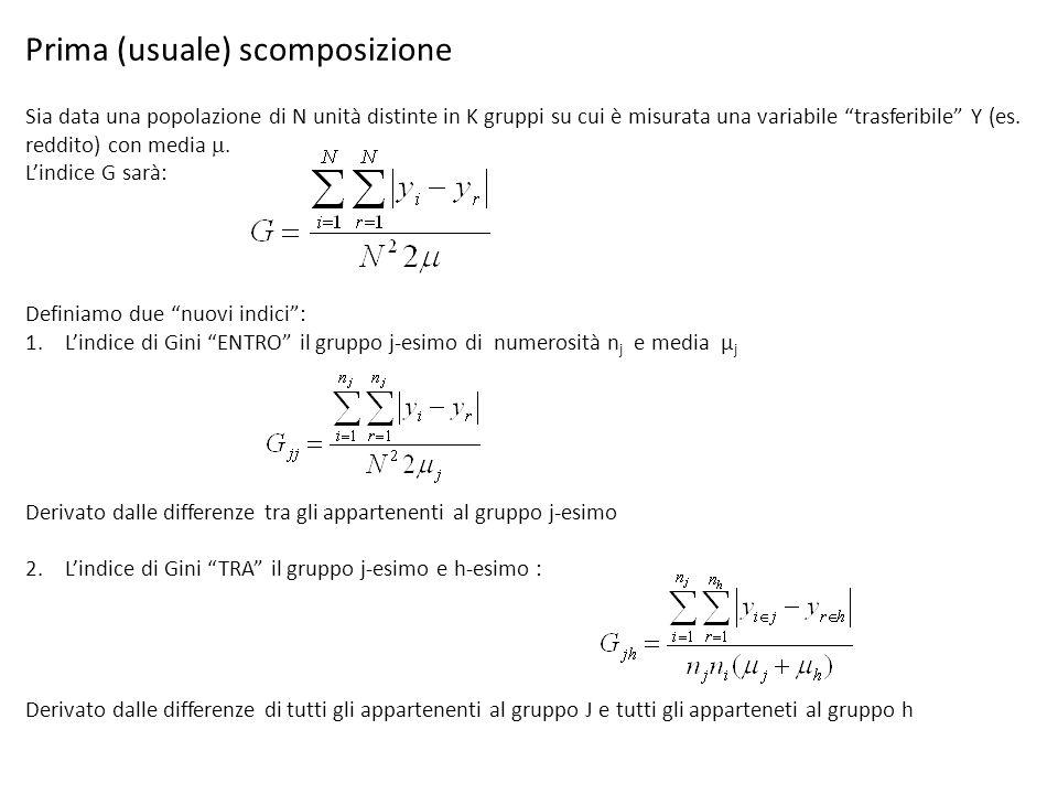 Prima (usuale) scomposizione Sia data una popolazione di N unità distinte in K gruppi su cui è misurata una variabile trasferibile Y (es. reddito) con
