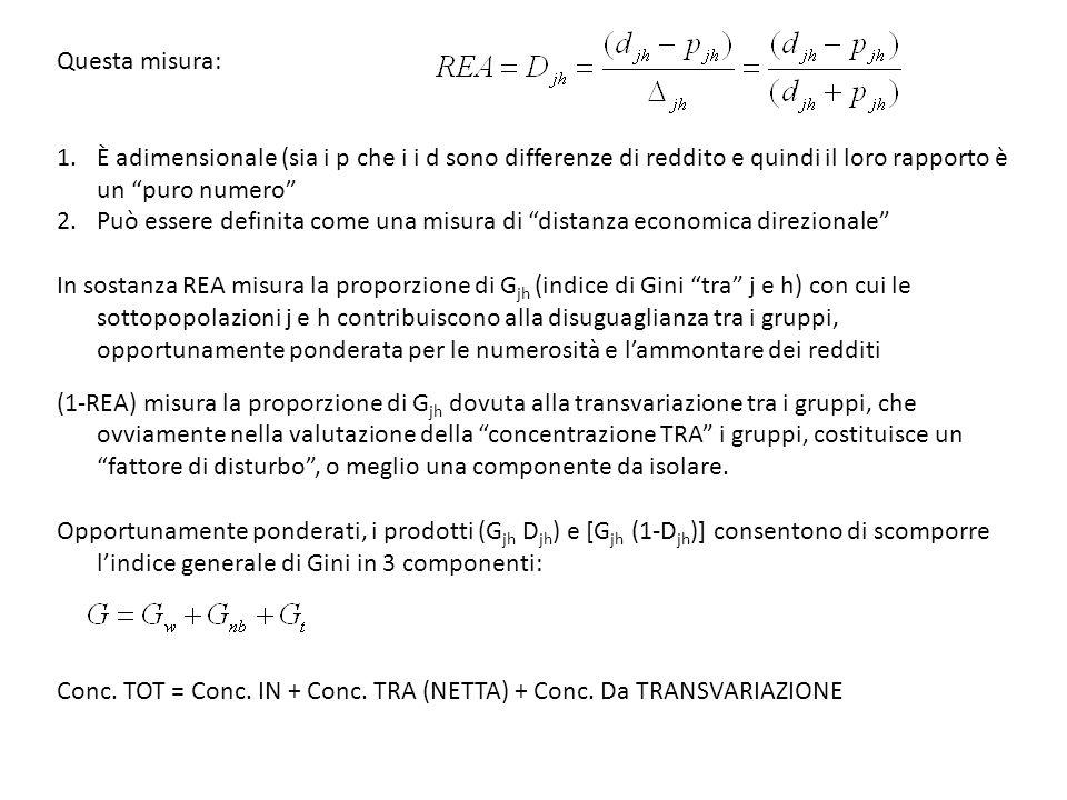 Questa misura: 1.È adimensionale (sia i p che i i d sono differenze di reddito e quindi il loro rapporto è un puro numero 2.Può essere definita come u