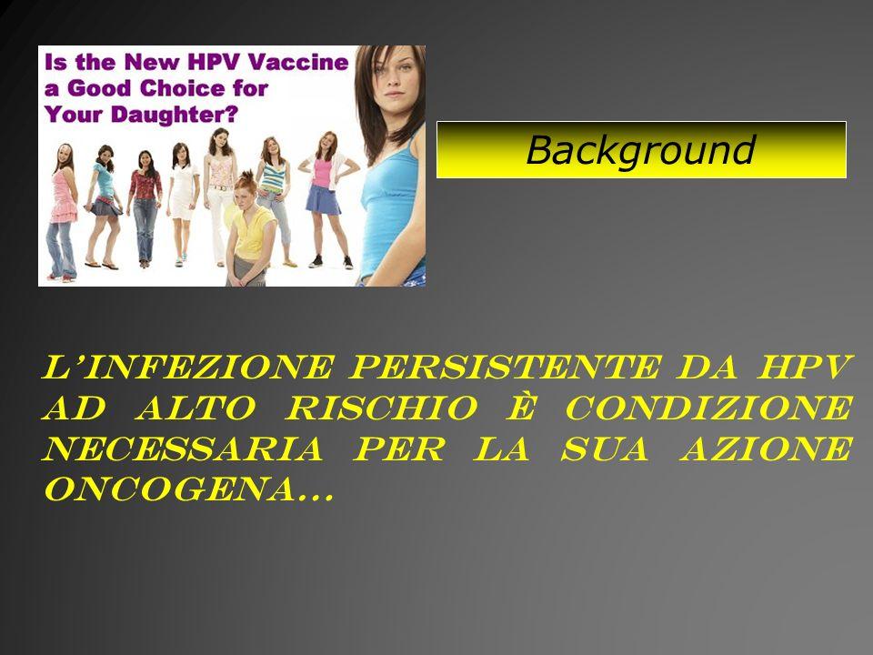 Background Linfezione persistente da HPV ad alto rischio è condizione necessaria per la sua azione oncogena…