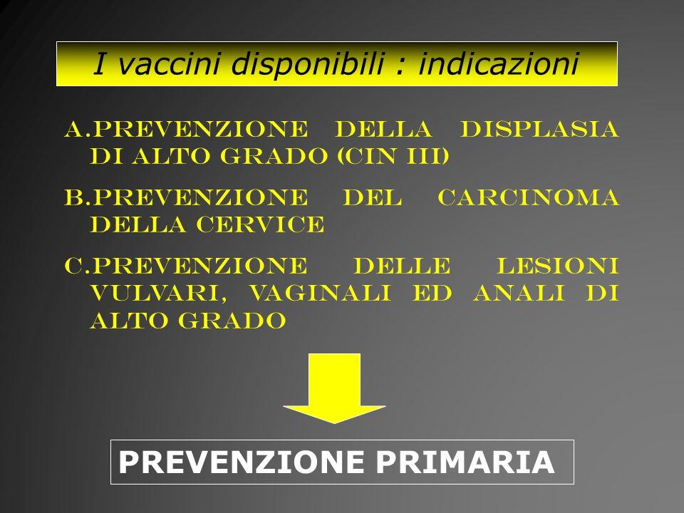 I vaccini disponibili : indicazioni a.Prevenzione della displasia di alto grado (CIN III) b.Prevenzione del carcinoma della cervice c.Prevenzione dell