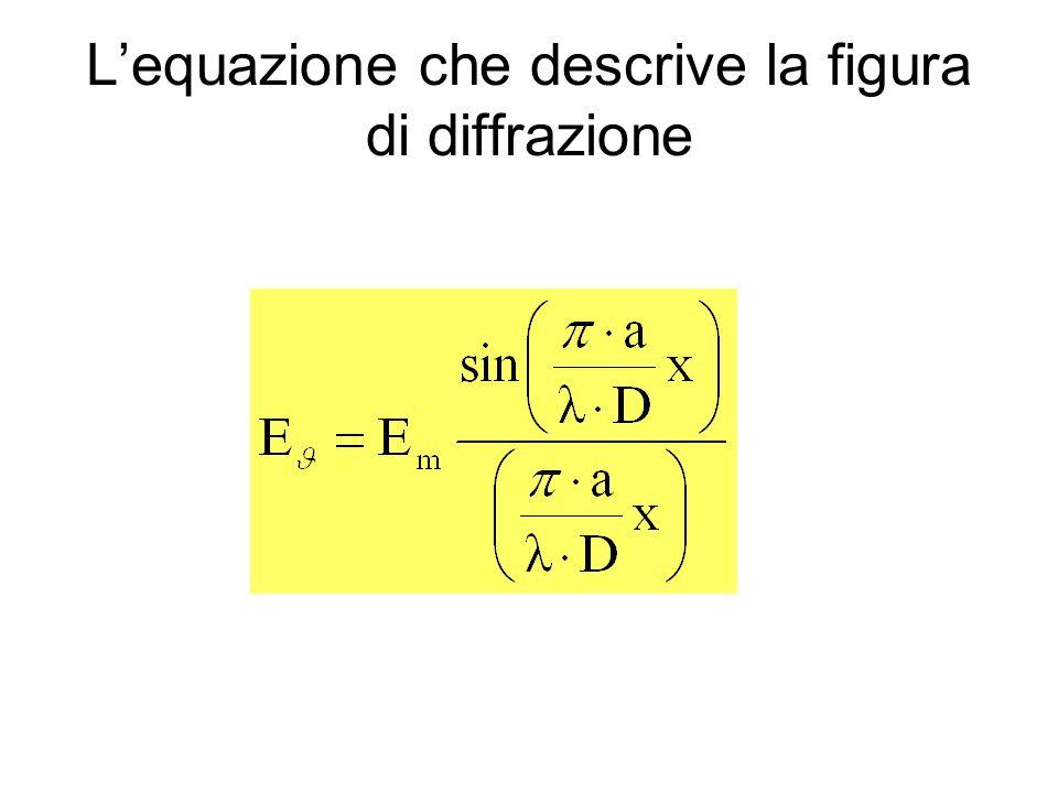 Lequazione che descrive la figura di diffrazione