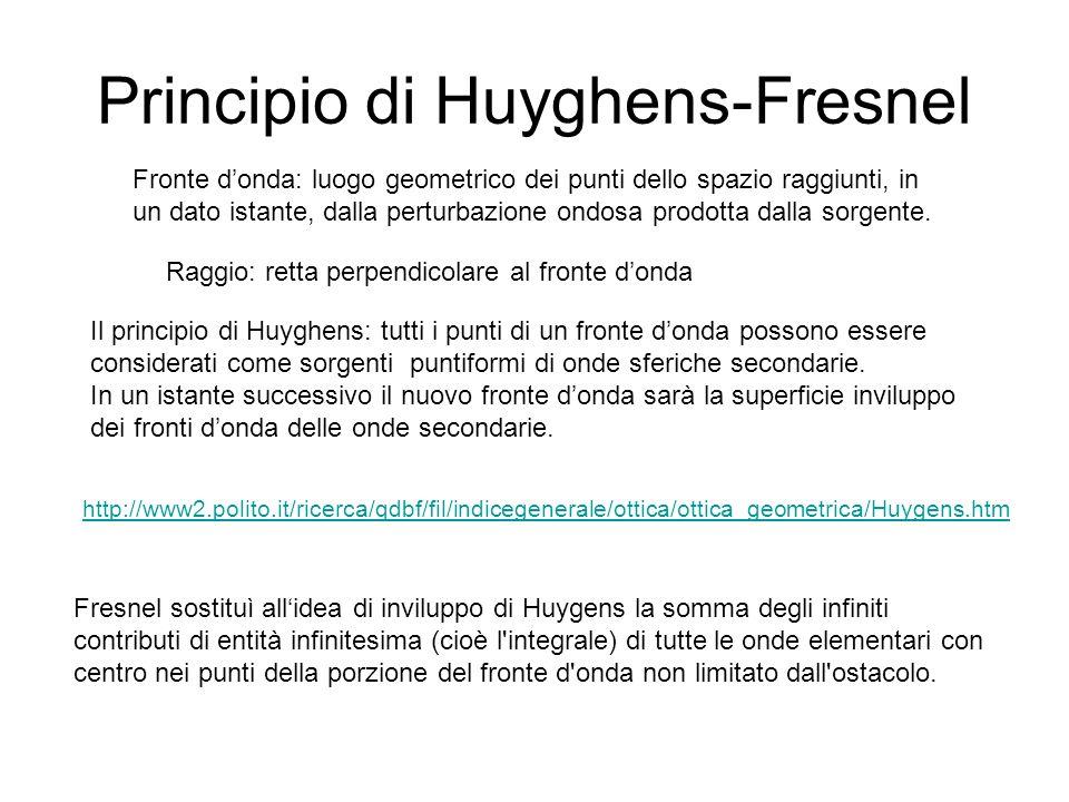Principio di Huyghens-Fresnel http://www2.polito.it/ricerca/qdbf/fil/indicegenerale/ottica/ottica_geometrica/Huygens.htm Fronte donda: luogo geometric