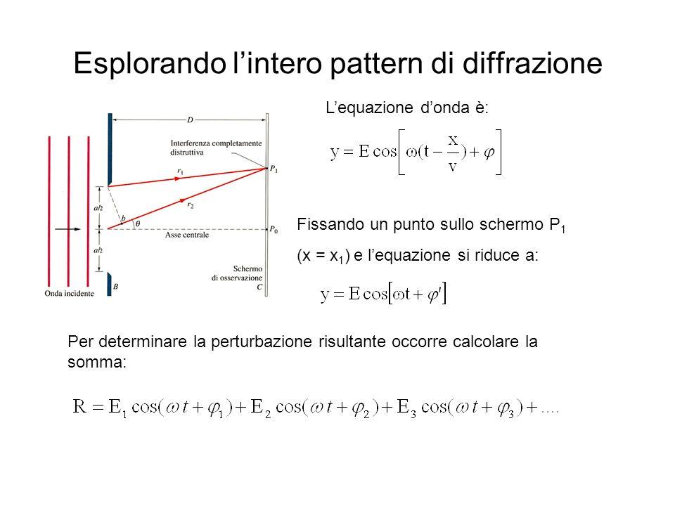 Esplorando lintero pattern di diffrazione Lequazione donda è: Fissando un punto sullo schermo P 1 (x = x 1 ) e lequazione si riduce a: Per determinare
